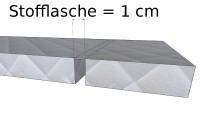1 cm Stofflasche zwischen Kopfteil und Liegefläche