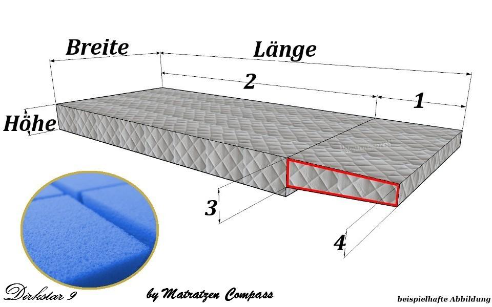 Schrankbettmatratze-mit-Kaltschaumkern-Dirkstar_9-klappbare-Raumsparmatratze-klappbare-Raumsparmatratzen-Matratze-fuer-Raumsparbettsystem-Raumsparbettmatratze-klappbar-Raumsparbett