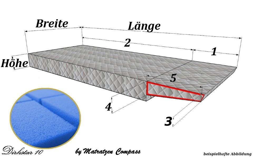 Schrankbettmatratze-mit-Kaltschaumkern-Dirkstar_10-Schrankbett-Matratze-massgeschneidert-Schrankbett-Matratzen-massgeschneidert-gute-Raumsparbett-matratze-gute-Raumsparbettmatratze