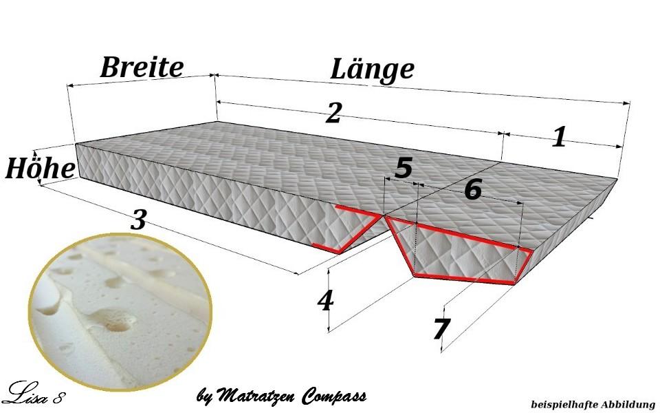 Original-Schrankbettmatratze-Latexkern-Lisa-8-Wandbettmatratze-klappbar-Wandbettmatratzen-klappbar-knickbare-Wandbettmatratze-knickbare-Wandbettmatratzen-Wandbettmatratze-knickbar