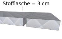 3 cm Stofflasche zwischen Kopfteil und Liegefläche
