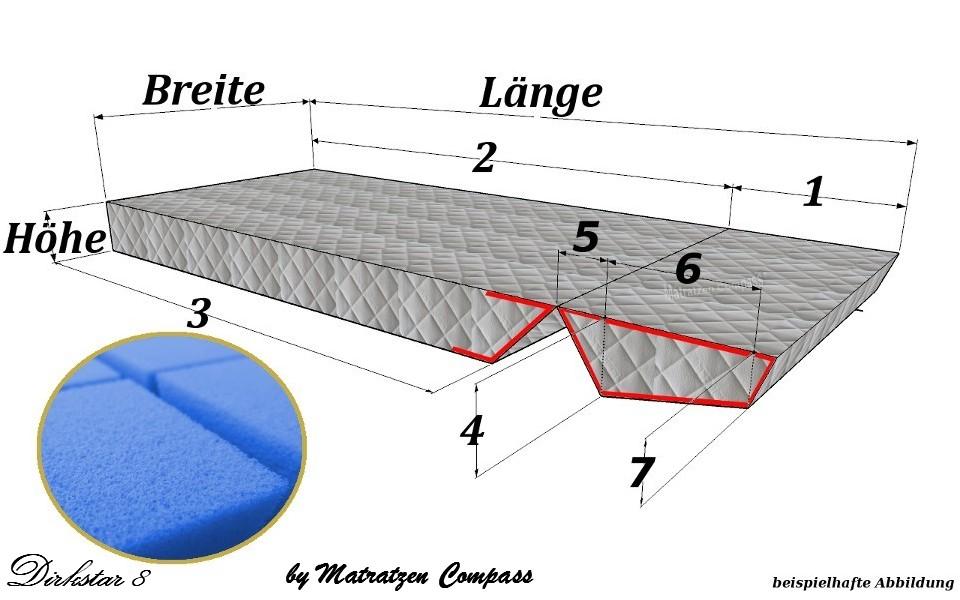 Schrankbettmatratze-mit-Kaltschaumkern-Dirkstar_8-Raumsparmatratze-Raumsparmatratzen-Matratze-fuer-Raumsparbett-Matratzen-fuer-Raumsparbetten-Matratze-Raumsparbett-Matratzen-Raumsp